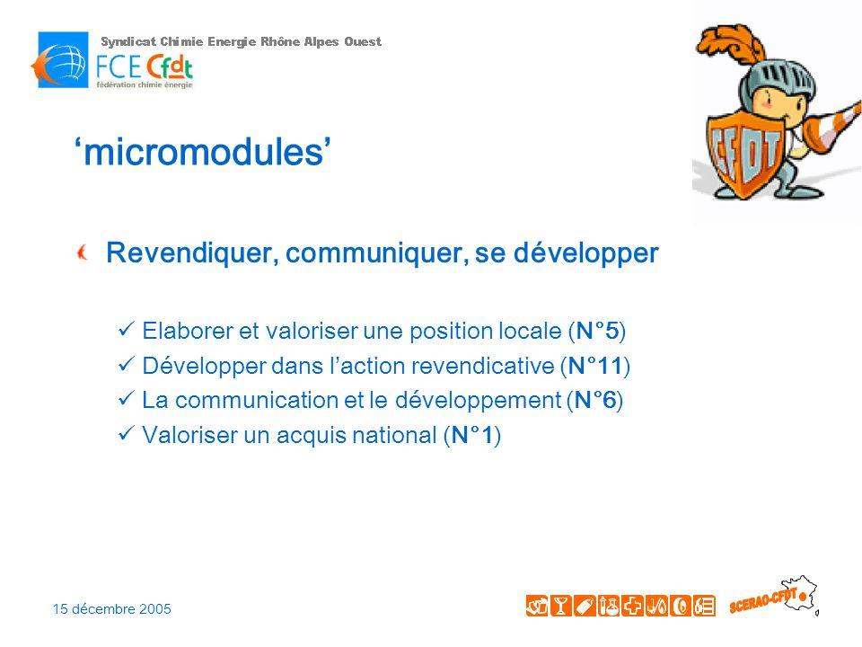 15 décembre 2005 micromodules Revendiquer, communiquer, se développer Elaborer et valoriser une position locale (N°5) Développer dans laction revendicative (N°11) La communication et le développement (N°6) Valoriser un acquis national (N°1)