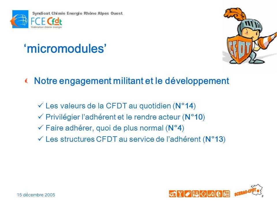 15 décembre 2005 micromodules Notre engagement militant et le développement Les valeurs de la CFDT au quotidien (N°14) Privilégier ladhérent et le rendre acteur (N°10) Faire adhérer, quoi de plus normal (N°4) Les structures CFDT au service de ladhérent (N°13)