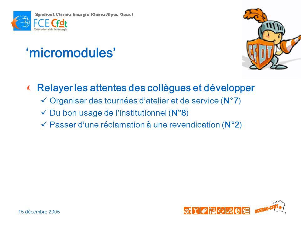 15 décembre 2005 micromodules Relayer les attentes des collègues et développer Organiser des tournées datelier et de service (N°7) Du bon usage de linstitutionnel (N°8) Passer dune réclamation à une revendication (N°2)