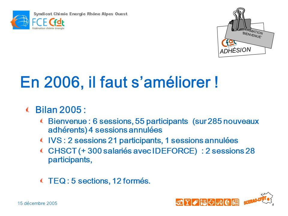 15 décembre 2005 En 2006, il faut saméliorer .