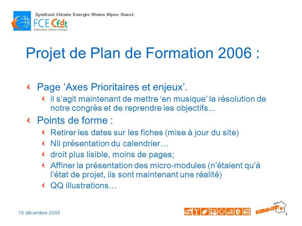 15 décembre 2005 Axes Prioritaires et enjeux : Le SCERAO-CFDT a fait le choix dun développement syndical centré sur lamélioration des pratiques syndicales, sources du développement.