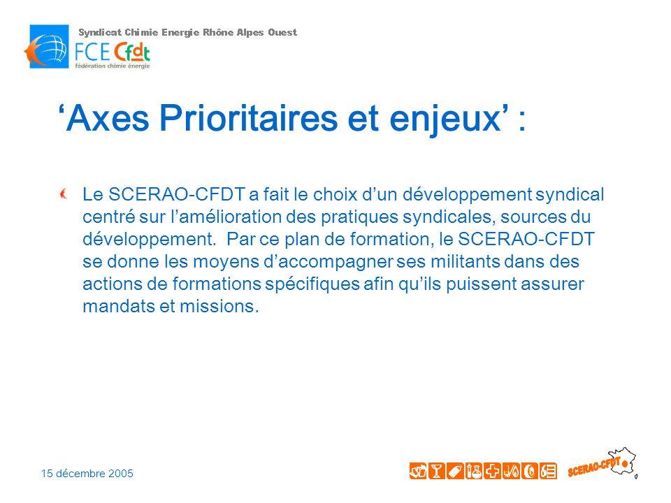 15 décembre 2005 Axes Prioritaires et enjeux : La CFDT a mis en place des outils de création de contact auprès des salariés.