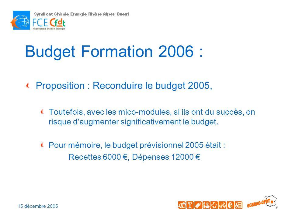 15 décembre 2005 Budget Formation 2006 : Proposition : Reconduire le budget 2005, Toutefois, avec les mico-modules, si ils ont du succès, on risque daugmenter significativement le budget.