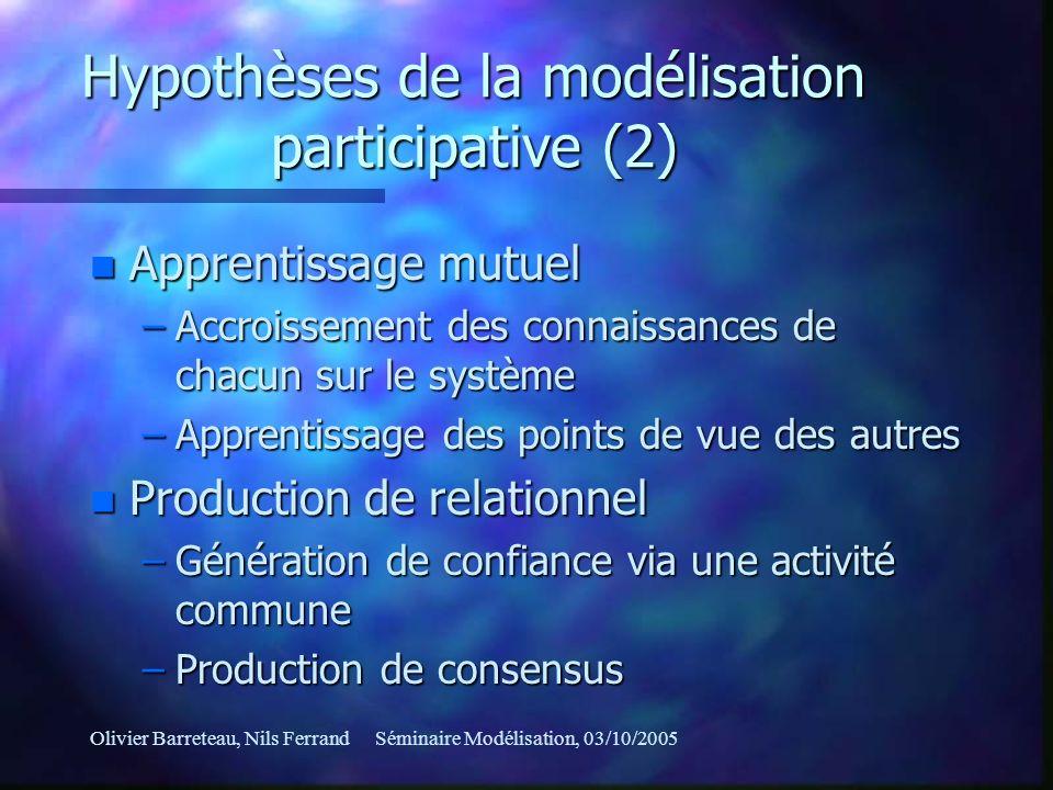 Olivier Barreteau, Nils FerrandSéminaire Modélisation, 03/10/2005 Hypothèses de la modélisation participative (2) n Apprentissage mutuel –Accroissemen