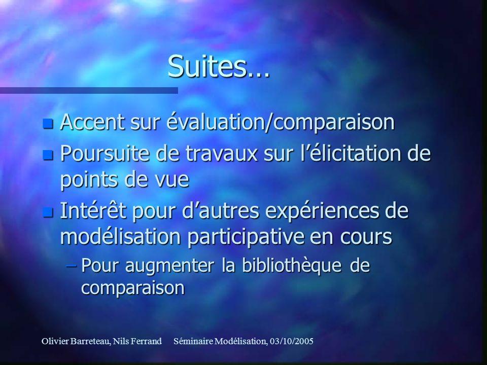Olivier Barreteau, Nils FerrandSéminaire Modélisation, 03/10/2005 Suites… n Accent sur évaluation/comparaison n Poursuite de travaux sur lélicitation