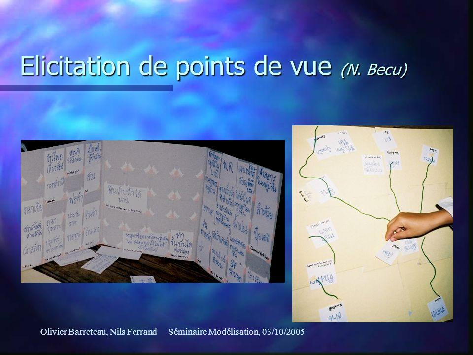 Olivier Barreteau, Nils FerrandSéminaire Modélisation, 03/10/2005 Elicitation de points de vue (N. Becu)