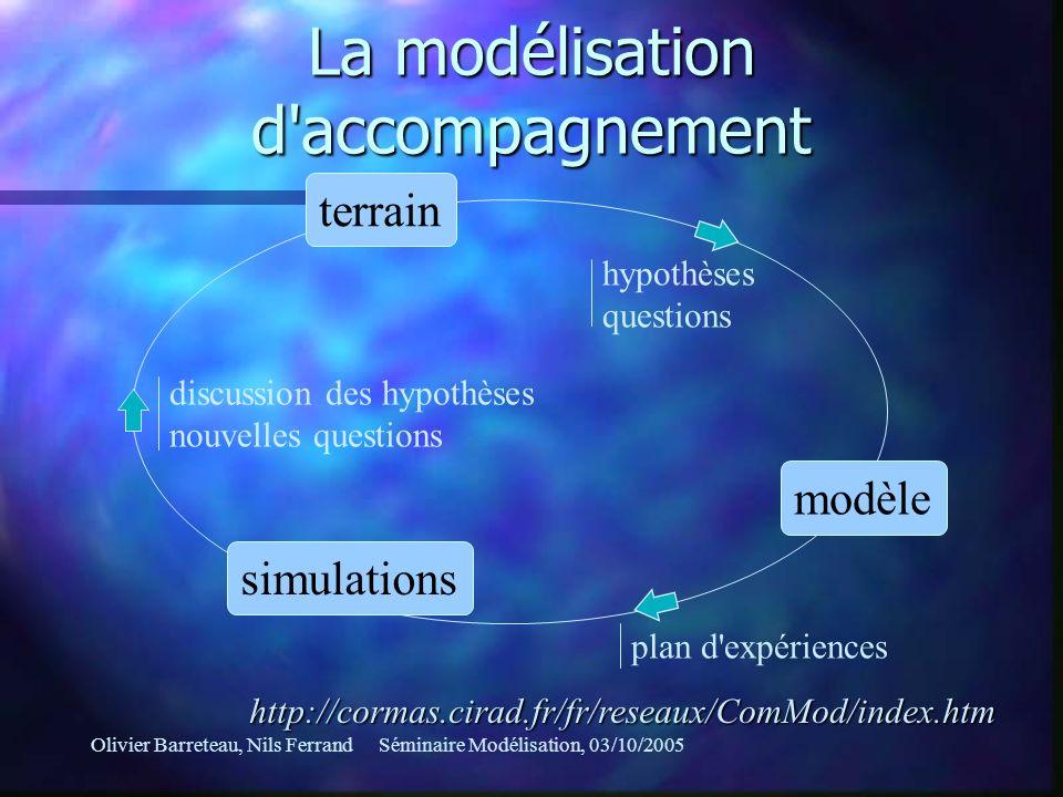 Olivier Barreteau, Nils FerrandSéminaire Modélisation, 03/10/2005 La modélisation d'accompagnement modèle terrain simulations hypothèses questions pla