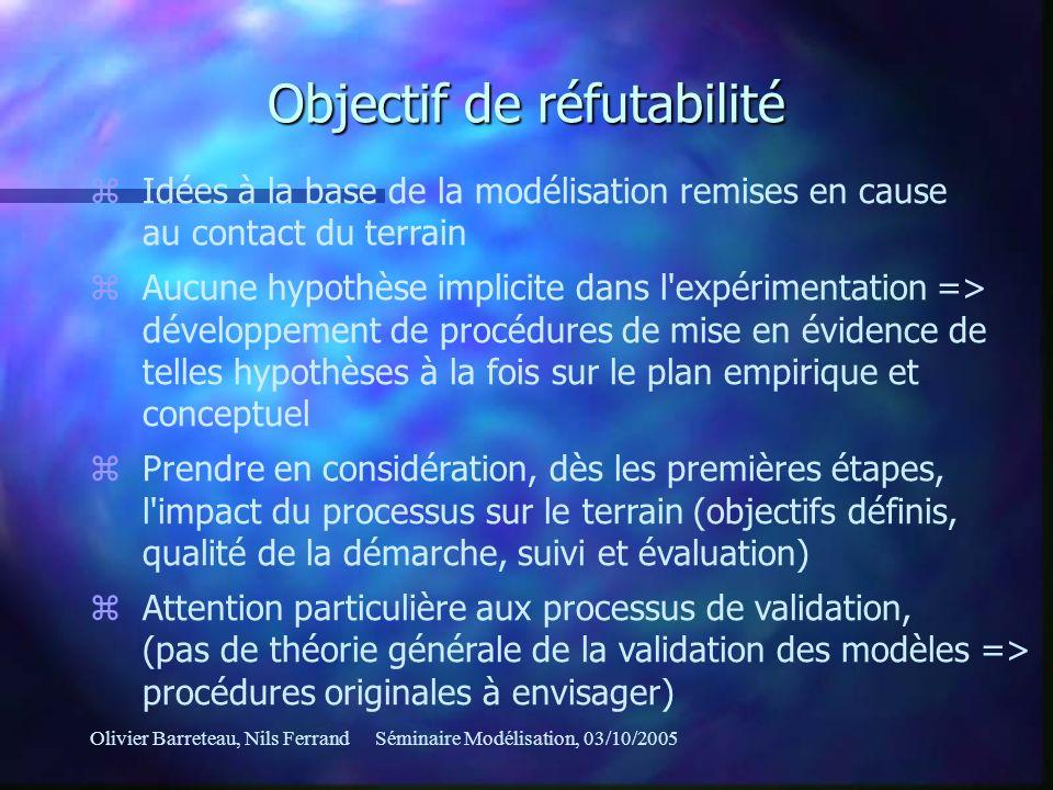 Olivier Barreteau, Nils FerrandSéminaire Modélisation, 03/10/2005 Objectif de réfutabilité zIdées à la base de la modélisation remises en cause au con