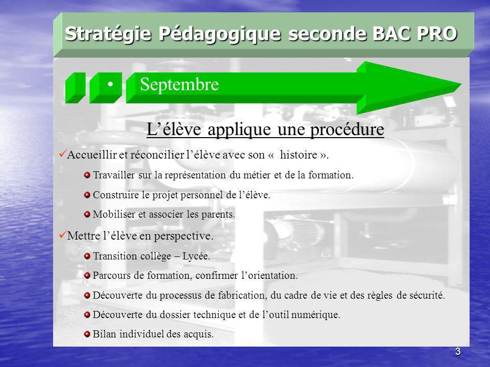4 Stratégie Pédagogique seconde BAC PRO Octobre à Décembre Lélève en appliquant une procédure, met en oeuvre Lélève devient acteur Donner les outils de lautonomie.