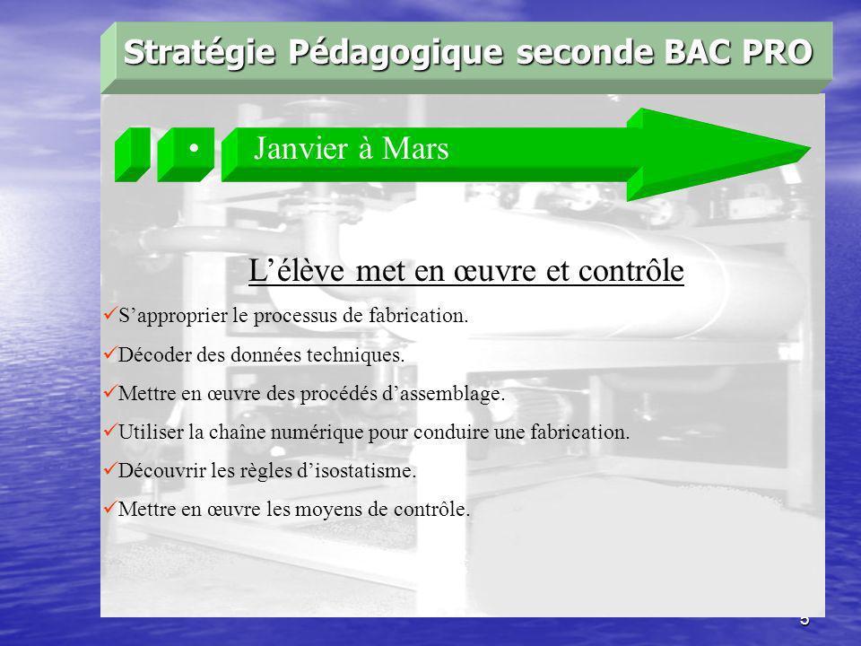 5 Stratégie Pédagogique seconde BAC PRO Janvier à Mars Lélève met en œuvre et contrôle Sapproprier le processus de fabrication.