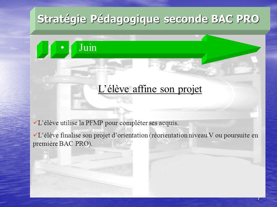 7 Stratégie Pédagogique seconde BAC PRO Juin Lélève affine son projet Lélève utilise la PFMP pour compléter ses acquis.