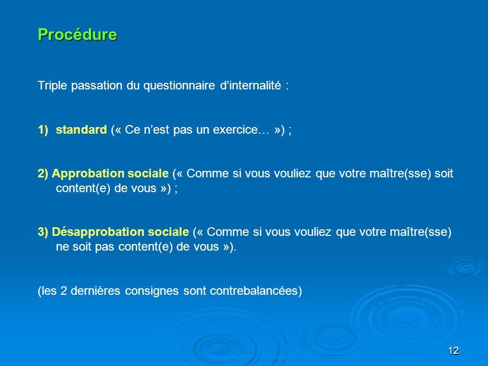 12 Procédure Triple passation du questionnaire dinternalité : 1)standard (« Ce nest pas un exercice… ») ; 2) Approbation sociale (« Comme si vous voul