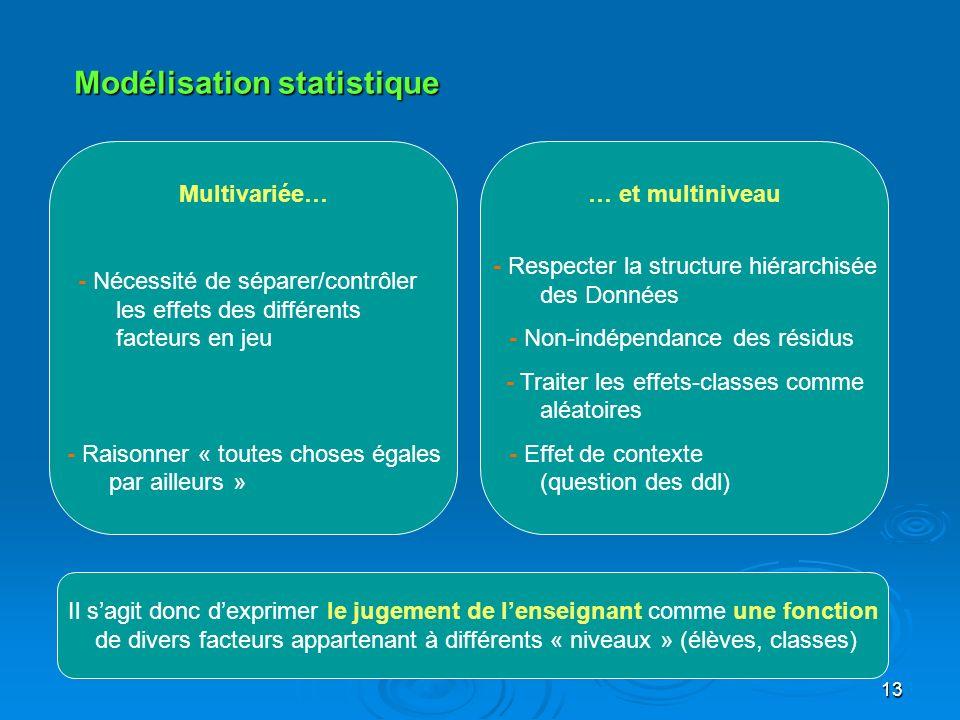 13 Modélisation statistique Multivariée… - Nécessité de séparer/contrôler les effets des différents facteurs en jeu - Raisonner « toutes choses égales