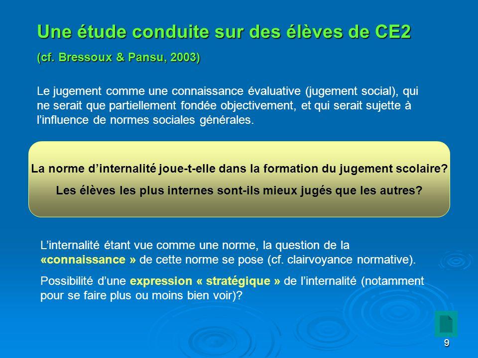 9 Une étude conduite sur des élèves de CE2 (cf. Bressoux & Pansu, 2003) Le jugement comme une connaissance évaluative (jugement social), qui ne serait