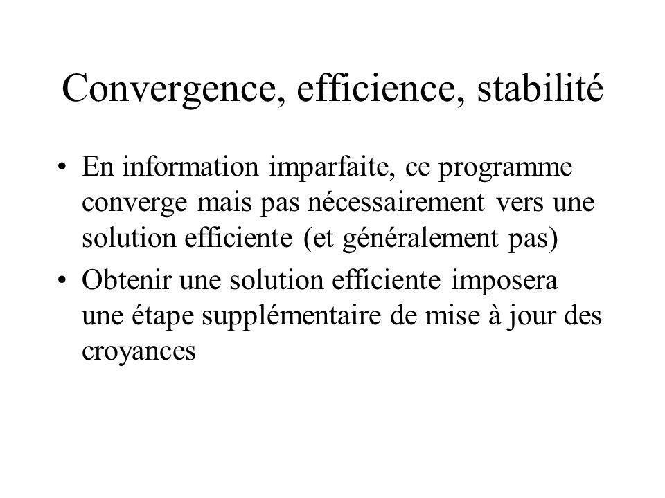 Convergence, efficience, stabilité En information imparfaite, ce programme converge mais pas nécessairement vers une solution efficiente (et généralem