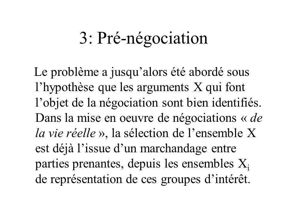 3: Pré-négociation Le problème a jusqualors été abordé sous lhypothèse que les arguments X qui font lobjet de la négociation sont bien identifiés. Dan