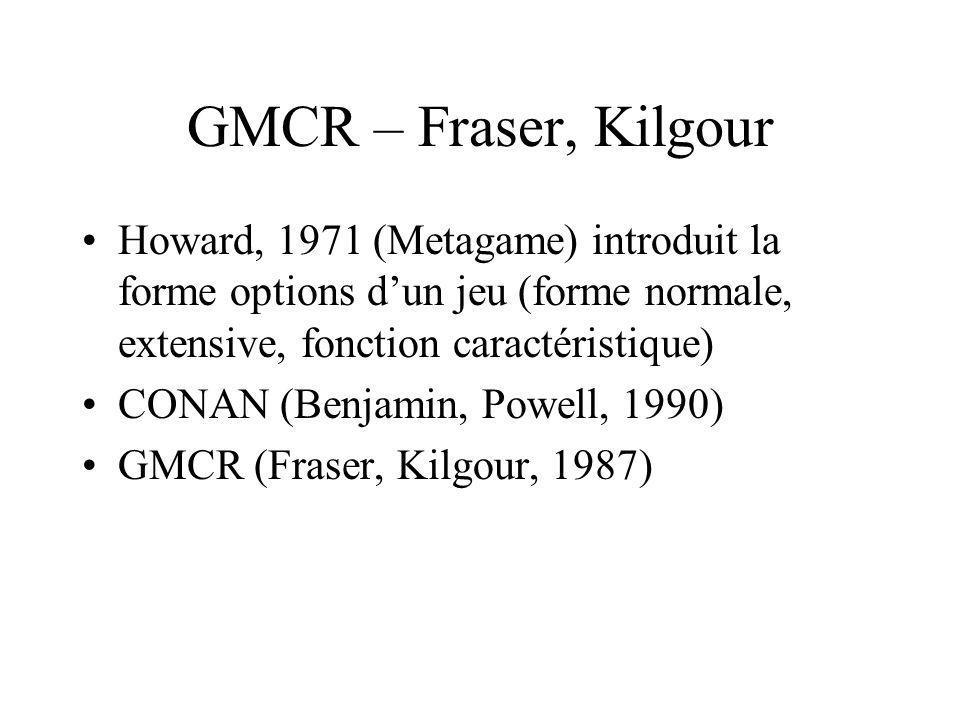 GMCR – Fraser, Kilgour Howard, 1971 (Metagame) introduit la forme options dun jeu (forme normale, extensive, fonction caractéristique) CONAN (Benjamin