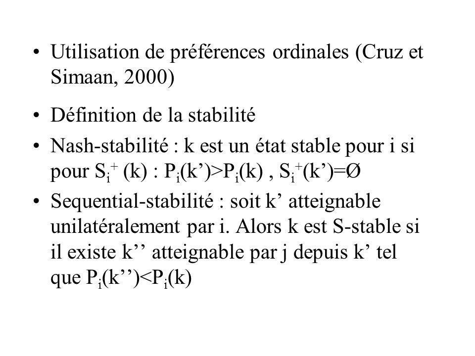 Utilisation de préférences ordinales (Cruz et Simaan, 2000) Définition de la stabilité Nash-stabilité : k est un état stable pour i si pour S i + (k)