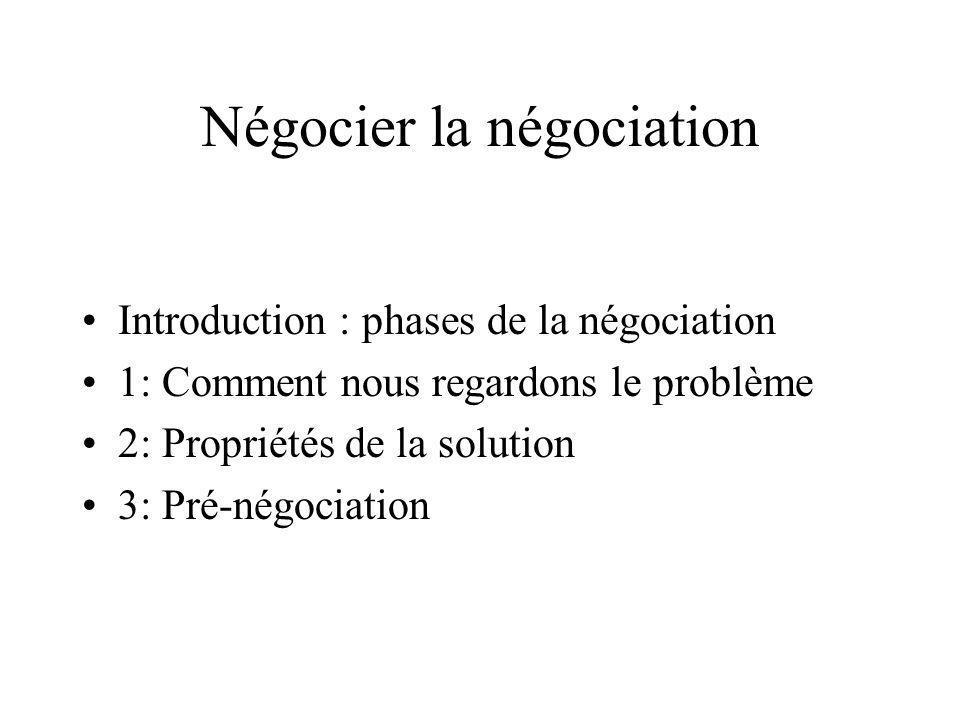 Négocier la négociation Introduction : phases de la négociation 1: Comment nous regardons le problème 2: Propriétés de la solution 3: Pré-négociation