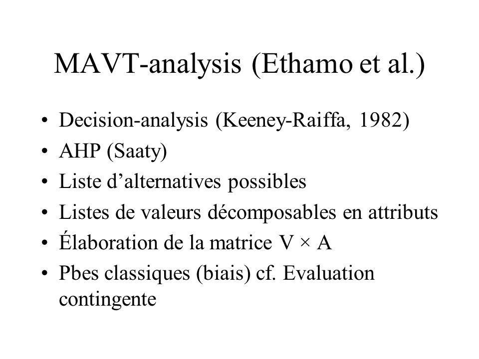 MAVT-analysis (Ethamo et al.) Decision-analysis (Keeney-Raiffa, 1982) AHP (Saaty) Liste dalternatives possibles Listes de valeurs décomposables en att
