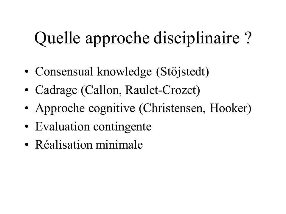 Quelle approche disciplinaire ? Consensual knowledge (Stöjstedt) Cadrage (Callon, Raulet-Crozet) Approche cognitive (Christensen, Hooker) Evaluation c
