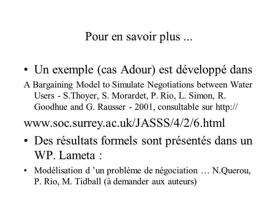 Pour en savoir plus... Un exemple (cas Adour) est développé dans A Bargaining Model to Simulate Negotiations between Water Users - S.Thoyer, S. Morard