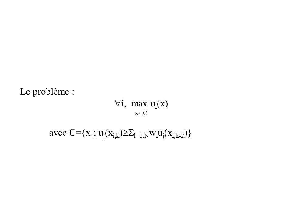 Le problème : i, max u i (x) x C avec C={x ; u j (x i,k ) l=1:N w l u j (x l,k-2 )}
