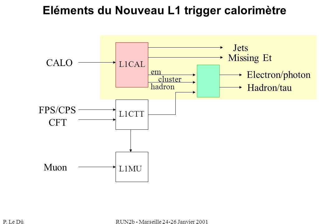 P. Le DûRUN2b - Marseille 24-26 Janvier 2001 Eléments du Nouveau L1 trigger calorimètre L1CAL L1CTT L1MU FPS/CPS CFT CALO Muon Jets Missing Et cluster