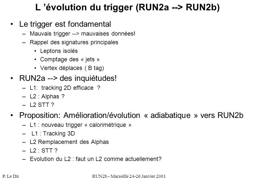 P. Le DûRUN2b - Marseille 24-26 Janvier 2001 L évolution du trigger (RUN2a --> RUN2b) Le trigger est fondamental –Mauvais trigger --> mauvaises donnée