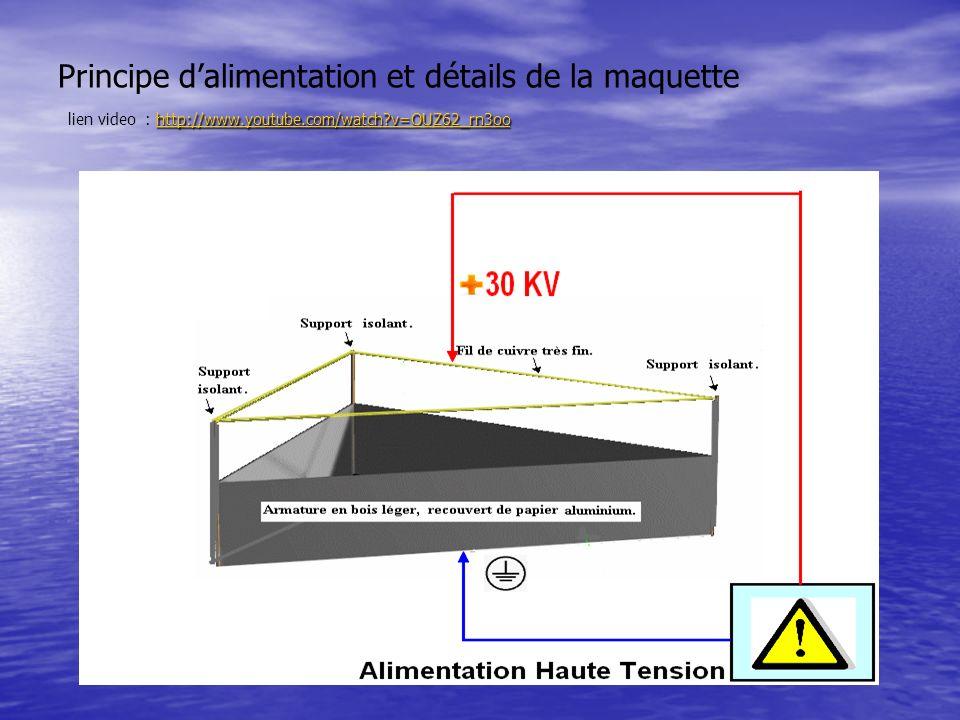http://www.youtube.com/watch?v=OUZ62_rn3oo http://www.youtube.com/watch?v=OUZ62_rn3oo Principe dalimentation et détails de la maquette lien video : ht