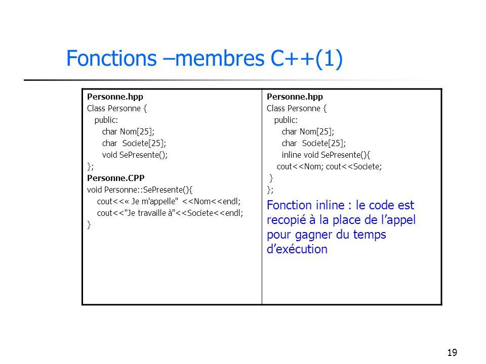 19 Fonctions –membres C++(1) Personne.hpp Class Personne { public: char Nom[25]; char Societe[25]; void SePresente(); }; Personne.CPP void Personne::S