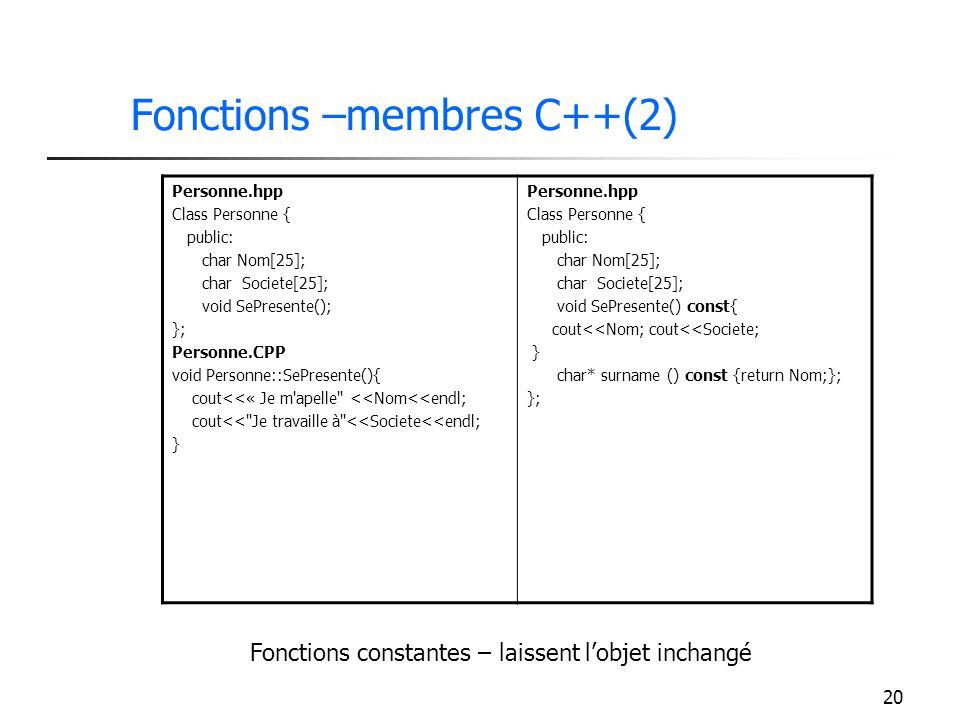 20 Fonctions –membres C++(2) Personne.hpp Class Personne { public: char Nom[25]; char Societe[25]; void SePresente(); }; Personne.CPP void Personne::S