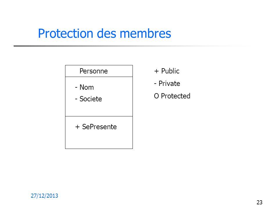 27/12/2013 23 Protection des membres Personne - Nom - Societe + SePresente + Public - Private O Protected