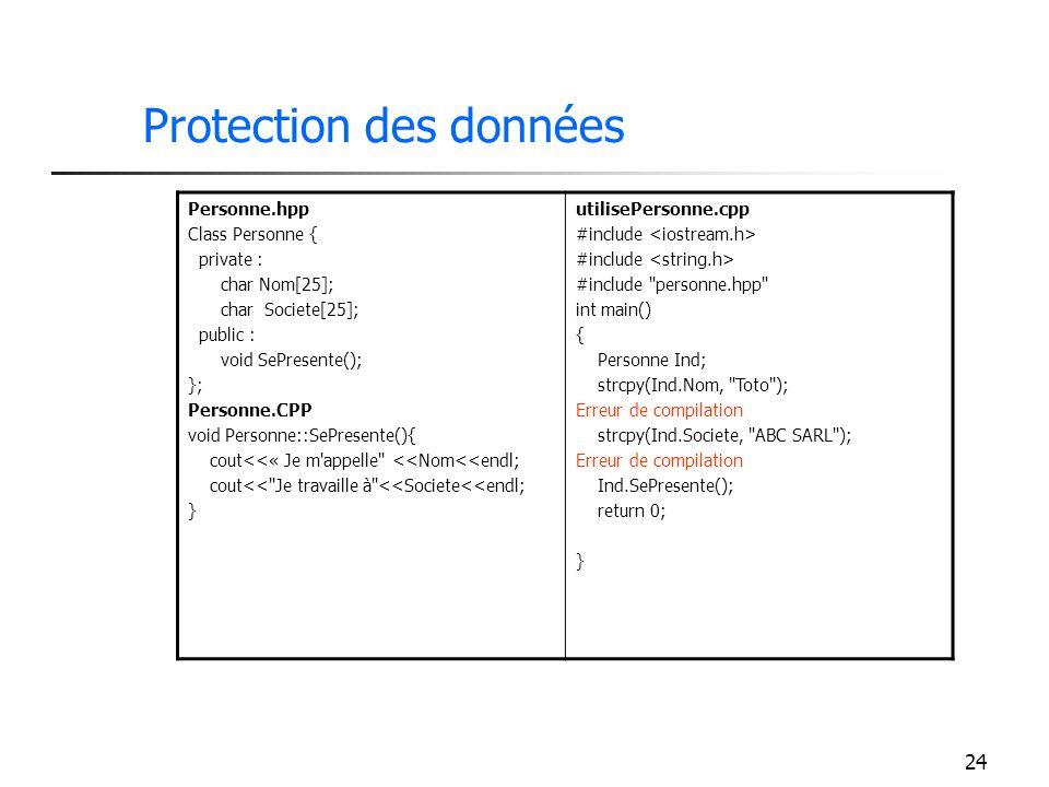 24 Protection des données Personne.hpp Class Personne { private : char Nom[25]; char Societe[25]; public : void SePresente(); }; Personne.CPP void Per