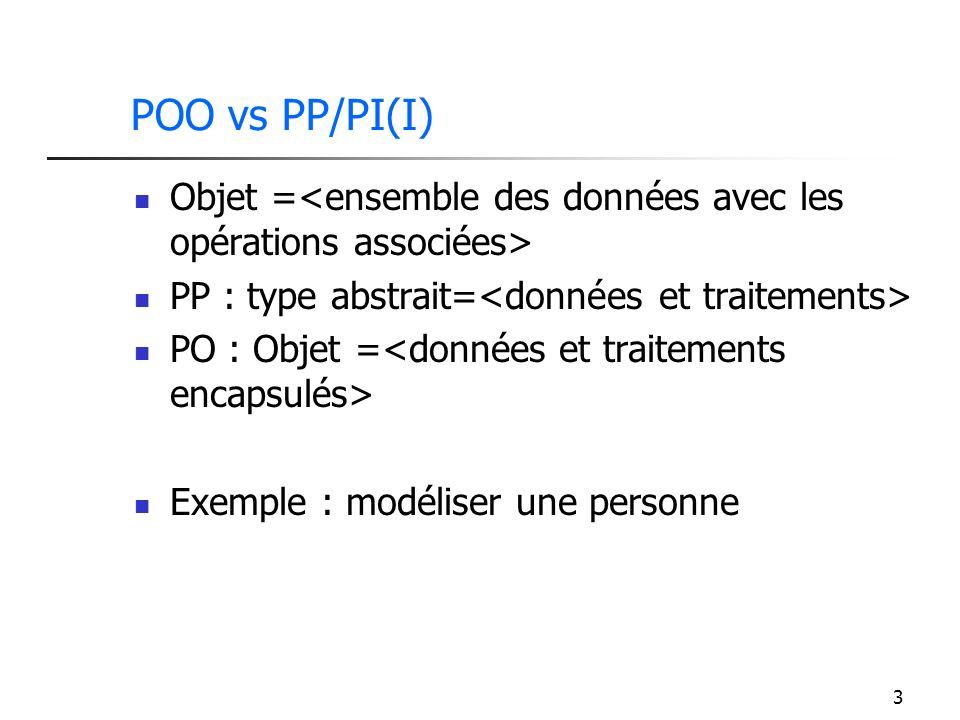 3 POO vs PP/PI(I) Objet = PP : type abstrait= PO : Objet = Exemple : modéliser une personne