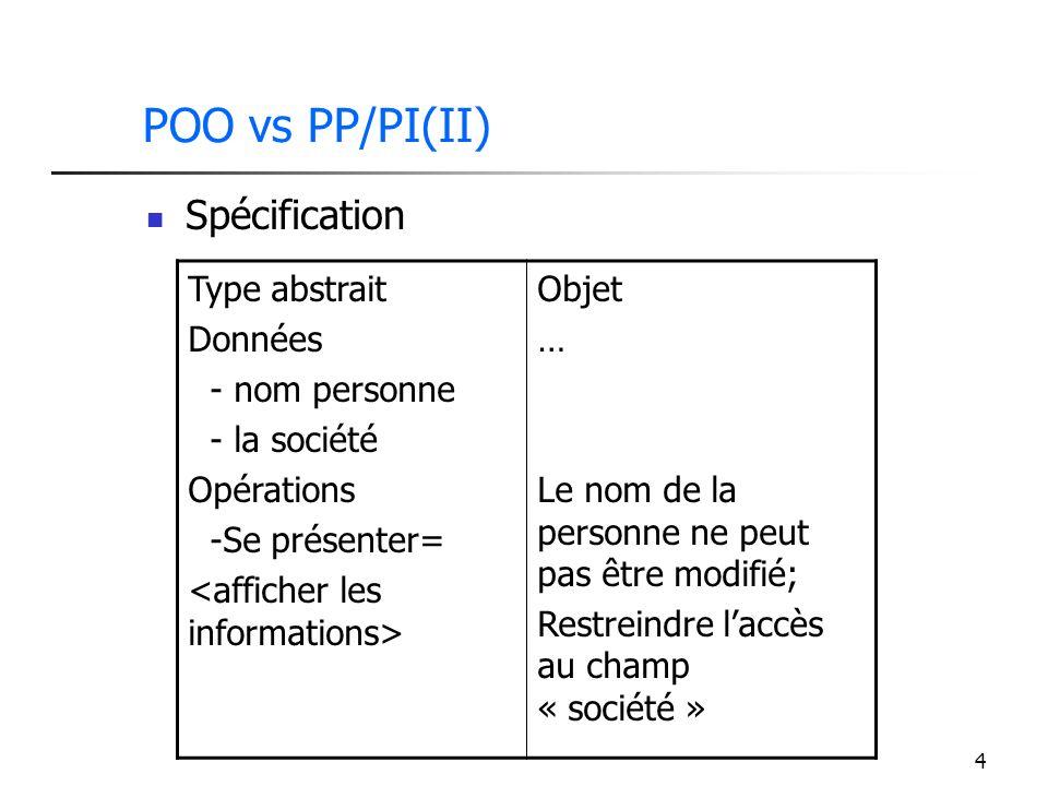 4 POO vs PP/PI(II) Spécification Type abstrait Données - nom personne - la société Opérations -Se présenter= Objet … Le nom de la personne ne peut pas