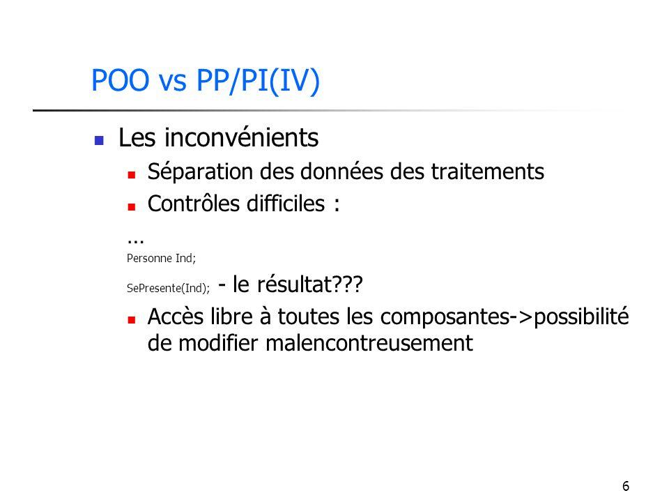 6 POO vs PP/PI(IV) Les inconvénients Séparation des données des traitements Contrôles difficiles : … Personne Ind; SePresente(Ind); - le résultat??? A