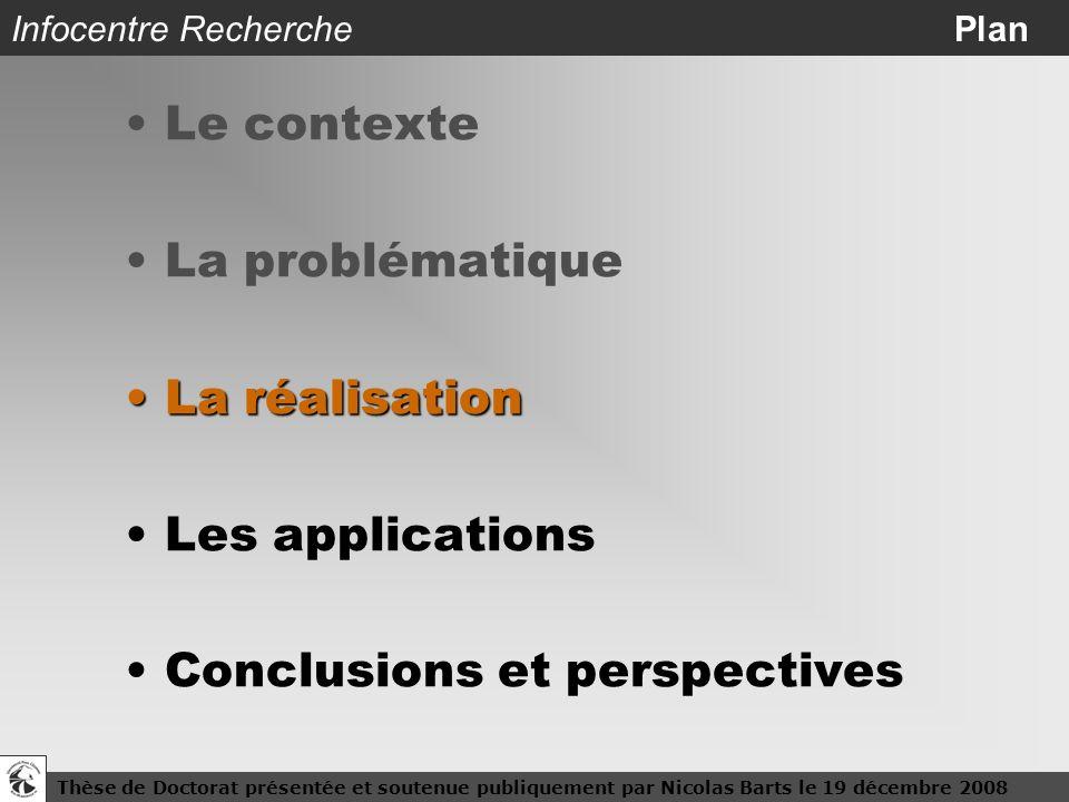 Thèse de Doctorat présentée et soutenue publiquement par Nicolas Barts le 19 décembre 200812 Infocentre Recherche Plan Le contexte La problématique La