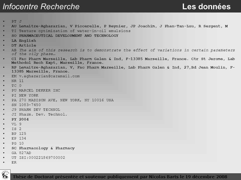 Thèse de Doctorat présentée et soutenue publiquement par Nicolas Barts le 19 décembre 200814 Infocentre Recherche Les données PT J AU Lemaitre-Aghazar