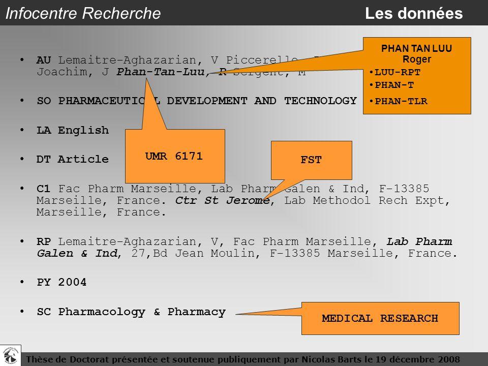 Thèse de Doctorat présentée et soutenue publiquement par Nicolas Barts le 19 décembre 200815 AU Lemaitre-Aghazarian, V Piccerelle, P Reynier, JP Joach