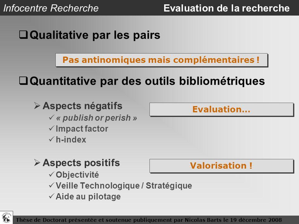 Thèse de Doctorat présentée et soutenue publiquement par Nicolas Barts le 19 décembre 20084 Infocentre Recherche Evaluation de la recherche Qualitativ