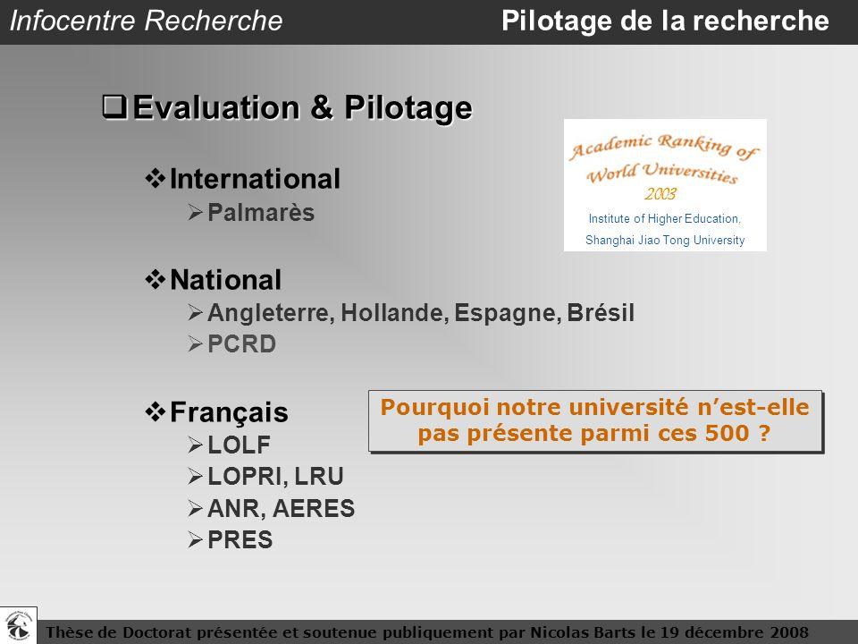 Thèse de Doctorat présentée et soutenue publiquement par Nicolas Barts le 19 décembre 20085 Infocentre Recherche Pilotage de la recherche Evaluation &