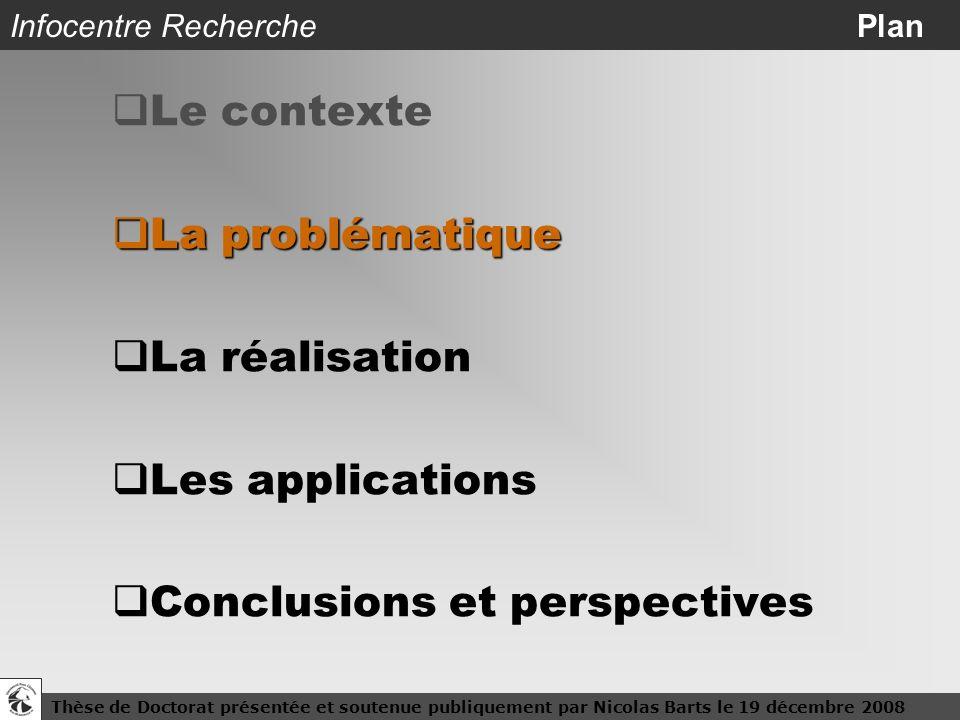 Thèse de Doctorat présentée et soutenue publiquement par Nicolas Barts le 19 décembre 20087 Infocentre Recherche Plan Le contexte La problématique La