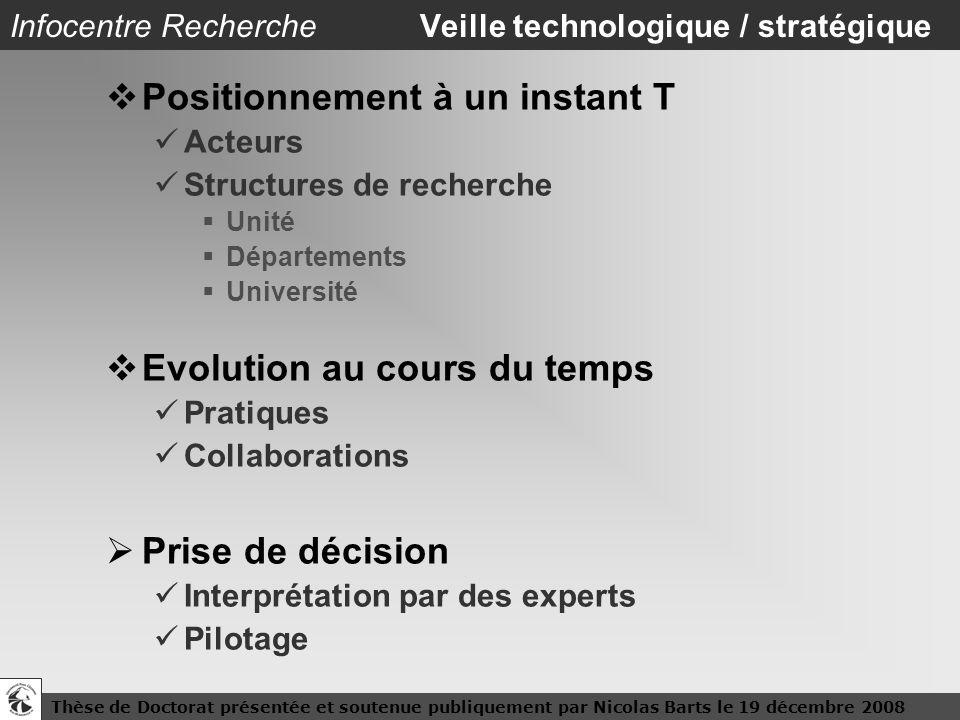 Thèse de Doctorat présentée et soutenue publiquement par Nicolas Barts le 19 décembre 20088 Infocentre Recherche Veille technologique / stratégique Po