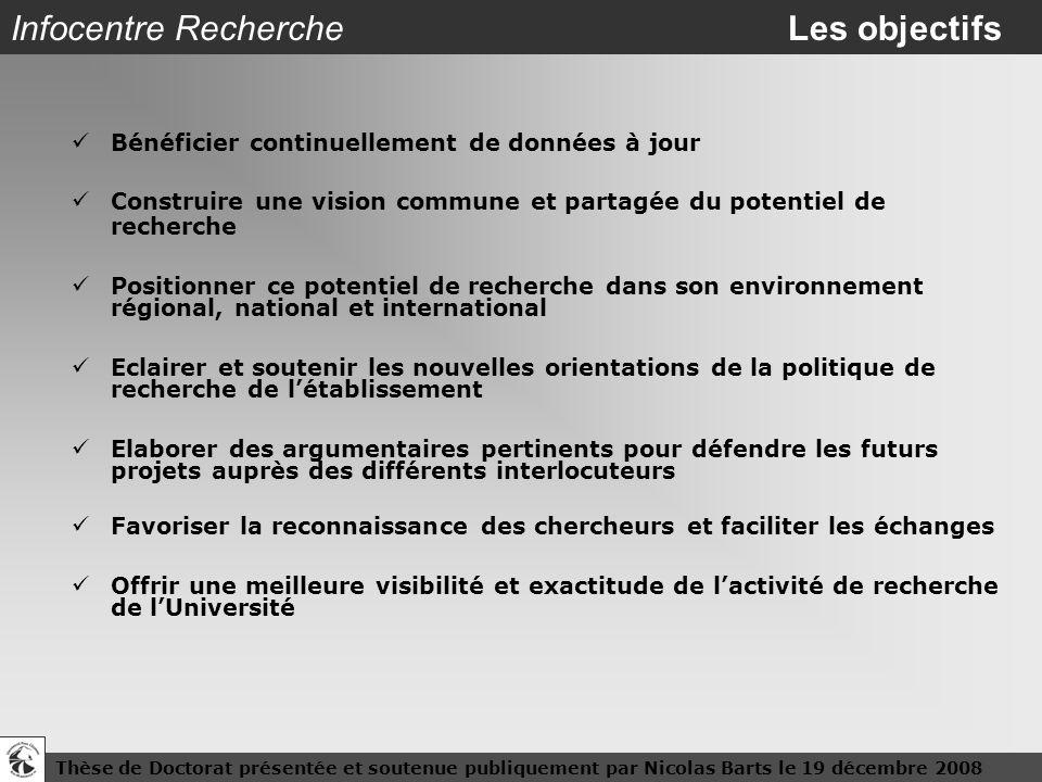 Thèse de Doctorat présentée et soutenue publiquement par Nicolas Barts le 19 décembre 20089 Infocentre Recherche Les objectifs Bénéficier continuellem