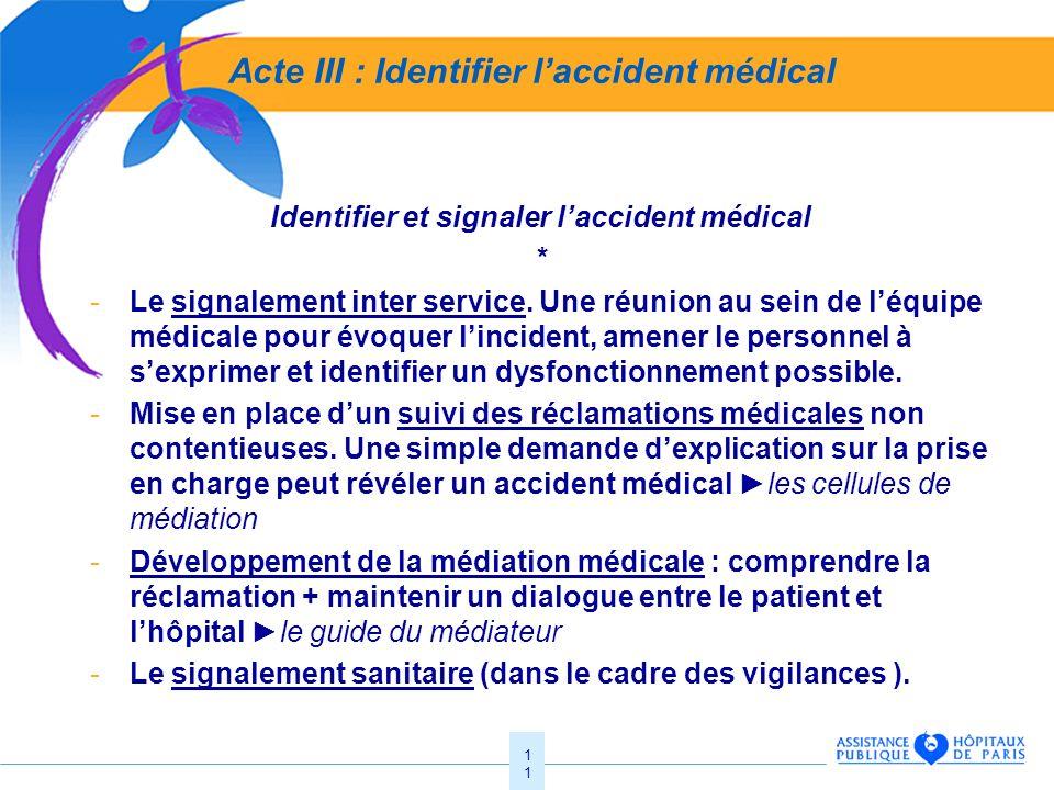11 Acte III : Identifier laccident médical Identifier et signaler laccident médical * -Le signalement inter service. Une réunion au sein de léquipe mé