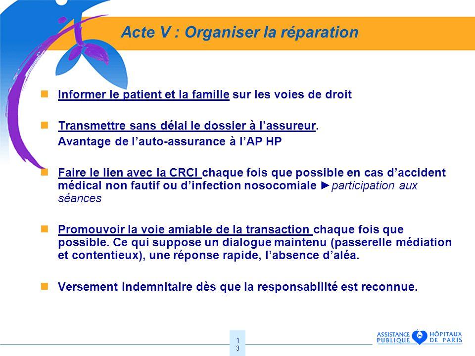 13 Acte V : Organiser la réparation Informer le patient et la famille sur les voies de droit Transmettre sans délai le dossier à lassureur. Avantage d