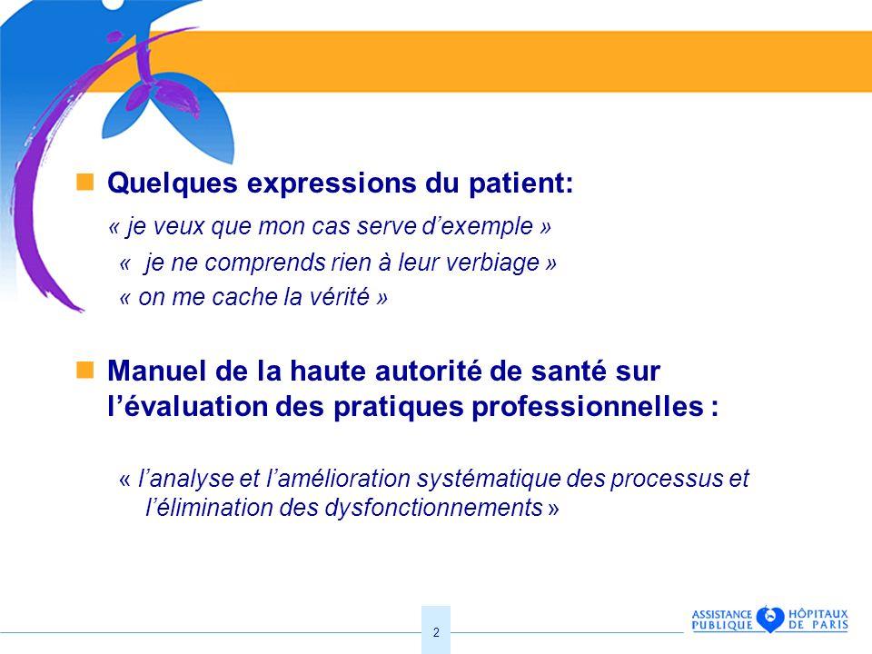 2 Quelques expressions du patient: « je veux que mon cas serve dexemple » « je ne comprends rien à leur verbiage » « on me cache la vérité » Manuel de