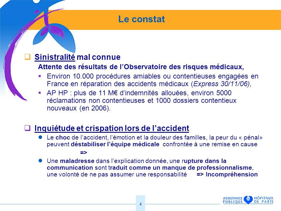 4 Le constat Sinistralité mal connue Attente des résultats de lObservatoire des risques médicaux, Environ 10.000 procédures amiables ou contentieuses