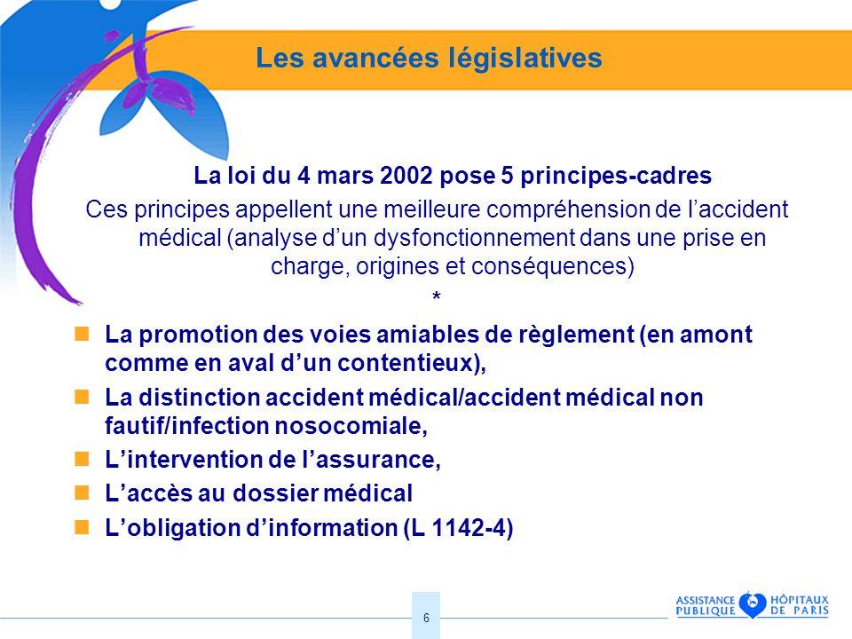 6 Les avancées législatives La loi du 4 mars 2002 pose 5 principes-cadres Ces principes appellent une meilleure compréhension de laccident médical (an